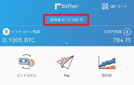 1万円の増やし方~ビットコイン購入1ヵ月の結果発表!
