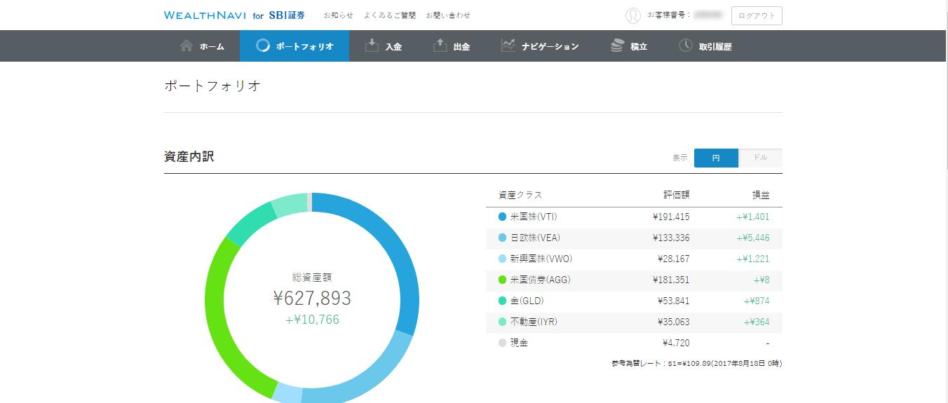 ロボアドバイザー「WealthNavi(ウェルスナビ)」を使った感想と収益を報告!